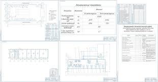 Дипломный проект по реконструкции электротехнического отделения  Дипломный проект по реконструкции электротехнического отделения СТО