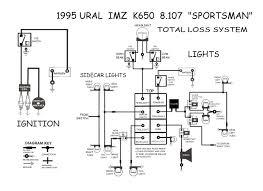 pursuit kz wiring diagram lights diagrams get image kz1000 wiring diagram nodasystech com