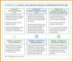 Sales Commission Plan Template Permalink To Sales Commission ...