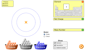 ATOMS LESSON PLAN – A COMPLETE SCIENCE LESSON USING THE 5E METHOD OF ...