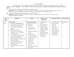 Nursing Teaching Plan Content Outline Health Sample Examples Apa