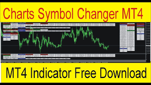 Charts Symbol Changer And Synchronizer Tani Forex Basics Mt4 Tutrorial In Hindi And Urdu