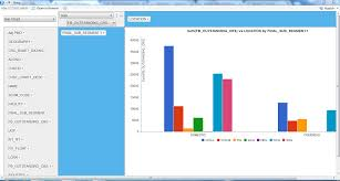 R Shiny Bar Chart How To Link Data Table And Bar Charts In R Shiny Stack