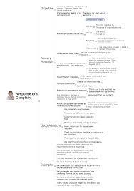 Response To Complaint Flowchart On Bank Flowchart