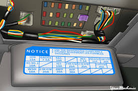 how to remove a cd jammed in a car player yourmechanic advice remove fuse box cover fuse box front panel