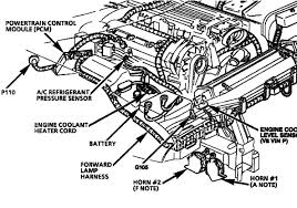 Locate the powertrain control module pcm as in the diagrams below and disconnect connector c1 blue this is the connector where all the connections will