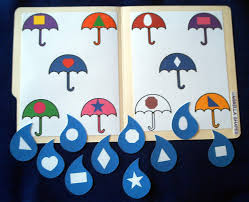 Umbrella Raindrops Shape Matching Can Create For Matching