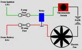 electric radiator fan wiring diagram images sd electric fan car radiator fan wiring diagram car wiring diagram and