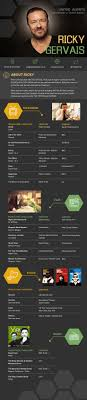 49 Best Infographic Resume Ideas Images On Pinterest Resume
