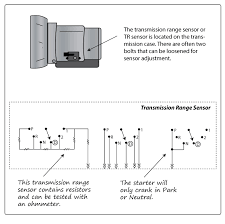 neutral safety switch transmission range sensor troubleshooting test transmission range sensor or tr sensor