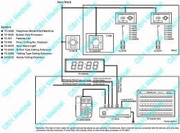 nurse call wiring diagram golkit com Hospital Wiring Diagram total solution for hospital nurse calling and intercom system ch hospital wiring diagram pdf