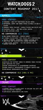Watch_dogs 2 Post Launch Content Roadmap Provided More Free