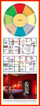 trend decoration feng shui. Unique Decoration Bedroom Colors According To Vastu Unbelievable Best Decor  Feng Shui Shastra Home Picture And Trend Decoration E