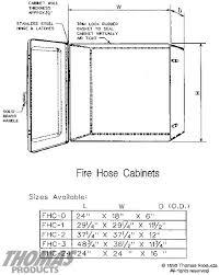 fire hose storage cabinets