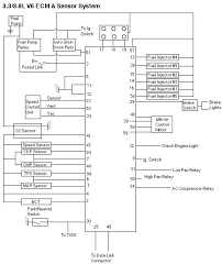 wiring diagram for 1990 1993 chrysler imperials Imperial Wiring Diagrams the numbers inside the \