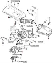 mitsubishi galant throttle body diagram questions answers could you give me a diagram of a 2003 mitsubishi galant throttle body good luck