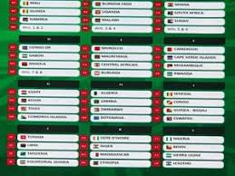 Jun 06, 2021 · the confederation of african football (caf) has postponed the 2021 2021 africa cup of nations final draw. Zambia Drawn Against Algeria For Afcon 2021 Qualifiers Zambia Reports