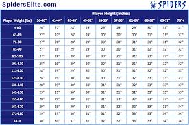 Baseball Bat Size Chart Spiders Elite
