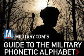 The phonetic alphabet, a system set up in which each letter of the alphabet has a word equivalent to avoid mistaking letters that sound. The Military Alphabet Military Com