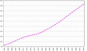 Belize Religion Pie Chart Demographics Of Belize Wikipedia