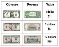 Coin Value Chart Elementary Printable U S Money Charts And Activities