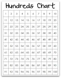 32 Most Popular Math Chart For 2nd Grade