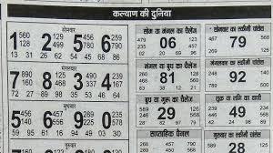 Kalyan Daily Chart