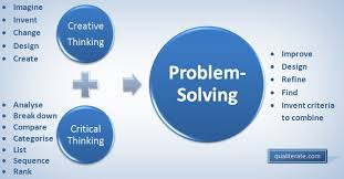 creative thinking critical thinking problem solving