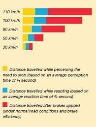 Alberta Distance Chart Government Of Alberta Ministry Of Transportation