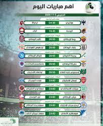 أهم مباريات اليوم الخميس 5-11-2020 والقنوات الناقلة - التيار الاخضر