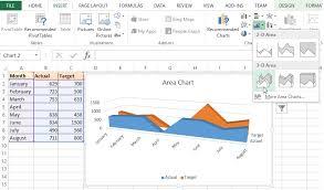2d 3d Area Chart In Excel Tech Funda