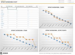 Template Sprint Burndown Chart Robbin Schuurman