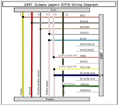 2009 subaru forester stereo wiring diagram subaru radio wiring 2003 Subaru Legacy Stereo Wiring Diagram wiring diagram 2009 subaru legacy radio intergeorgia info 2009 subaru forester stereo wiring diagram 2000 subaru 2003 subaru legacy radio wiring diagram