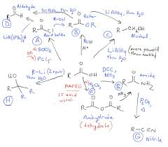 970x850 falling in love with my writing tablet master organic chemistry