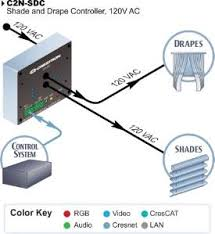 shade control wiring diagram wiring diagram and schematic electric brake wiring diagram