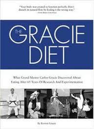 Taekwondo Player Diet Chart 8 Best Gracie Diet Images Diet Rorion Gracie Jiu Jitsu
