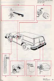 notes on 240 volvo windscreen wipers jumping from the seventies to the nineties not much more than a wire color and harness routing has changed the wiring diagram