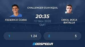 Federico Coria - Oriol Roca Batalla » Live Score & Stream + Odds, Stats,  News