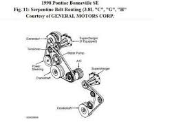 1992 pontiac bonneville engine diagram 1992 wiring diagrams