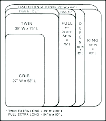 king size bed frame dimensions. Measurements Of Queen Size Bed Width A Full  King . Frame Dimensions