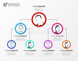 Creative Organization Chart Design Creative Organization Chart Infographic Design Template