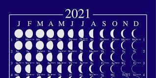 Nasa/goddard space flight center scientific visualization studio. Lunar Calendar Posters From Moonchart Co Uk