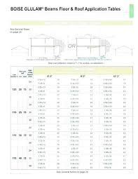 Commercial Garage Door Size Chart Framing A Door Interior Door Height