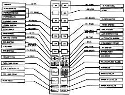 92 ford ranger fuse diagram diagram 2000 Ford Ranger Fuse Box Under Hood 00 Ford Ranger Fuse Box Diagram