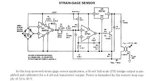 radan electronic strain gage sensor