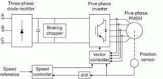 single to 3 phase converter wiring diagram images single to 3 pwm single phase ac control reference design scale pictures to pin