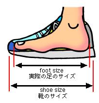 how to find your shoes size geta geta shop akai hanao no jojo