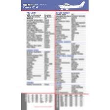 Flightcheck Checklist Cessna 172m