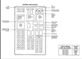 could you please show diagram of fuse panel for 2002 ford graphic