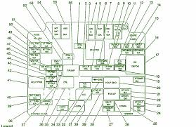 1996 firebird fuse box 1996 wiring diagrams